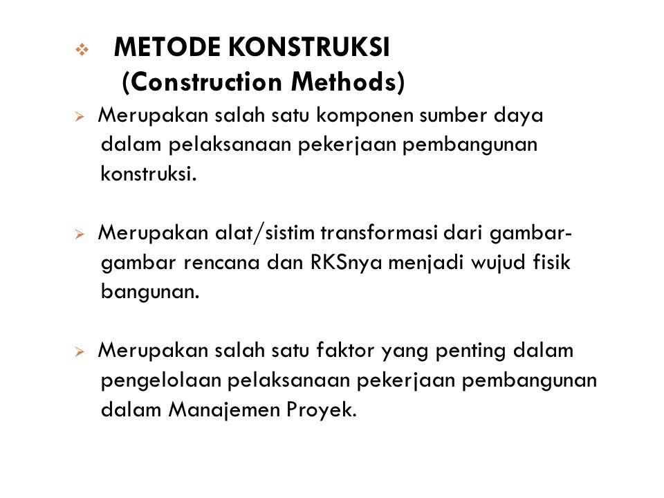(Construction Methods)