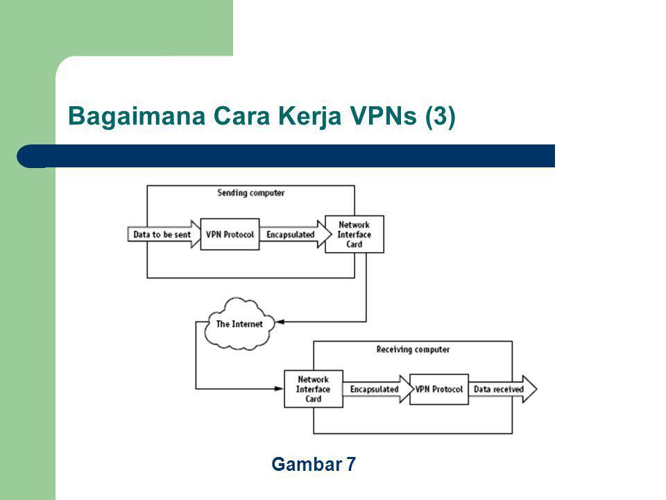 Bagaimana Cara Kerja VPNs (3)