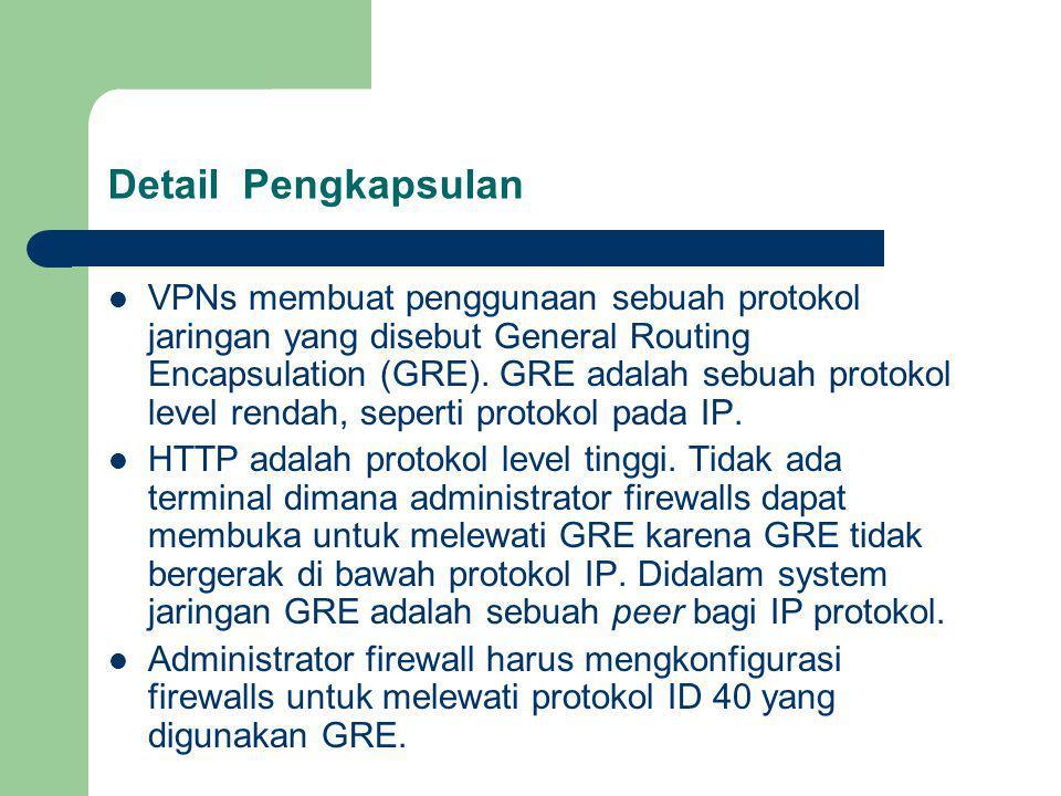 Detail Pengkapsulan