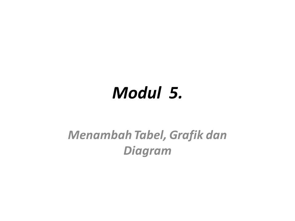 Menambah Tabel, Grafik dan Diagram