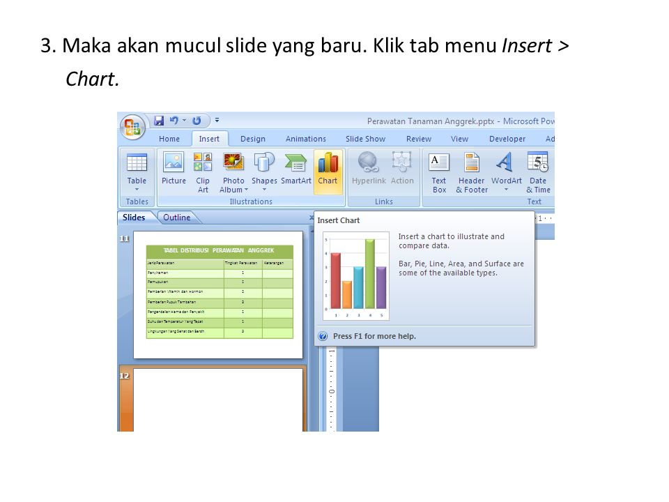 3. Maka akan mucul slide yang baru. Klik tab menu Insert > Chart.