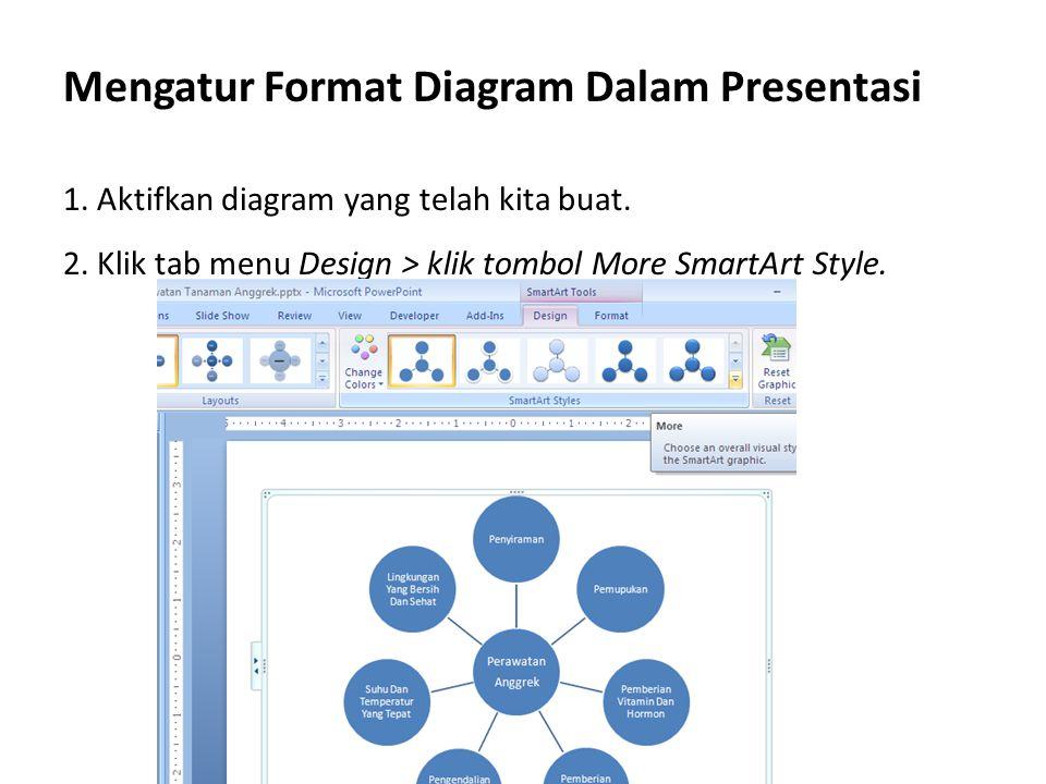 Mengatur Format Diagram Dalam Presentasi