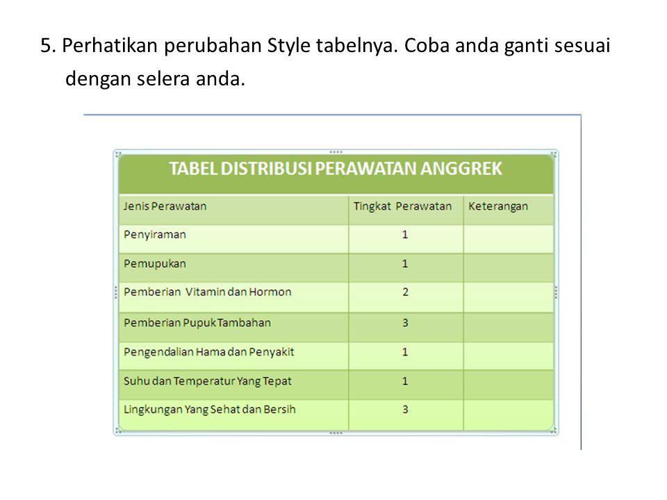 5. Perhatikan perubahan Style tabelnya