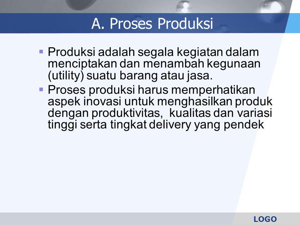 A. Proses Produksi Produksi adalah segala kegiatan dalam menciptakan dan menambah kegunaan (utility) suatu barang atau jasa.