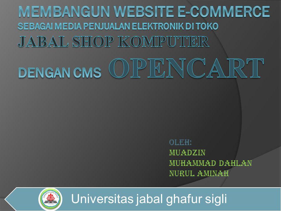 Oleh: Muadzin Muhammad Dahlan Nurul Aminah