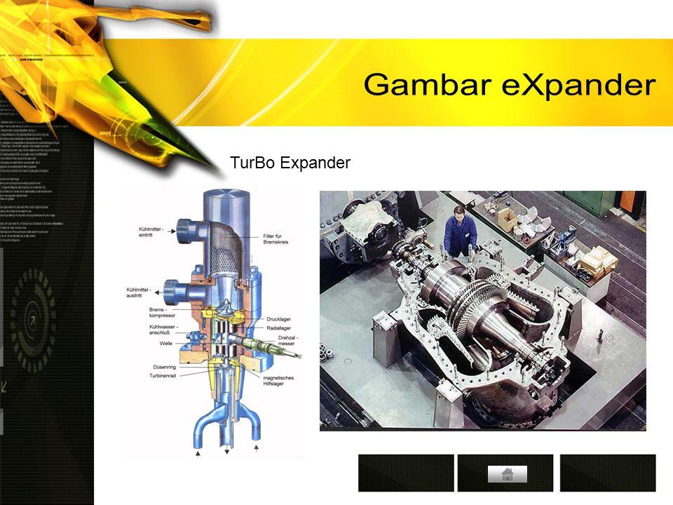 Gambar eXpander TurBo Expander