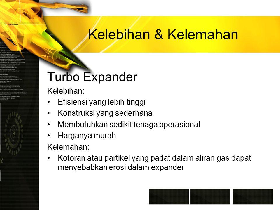 Kelebihan & Kelemahan Turbo Expander Kelebihan:
