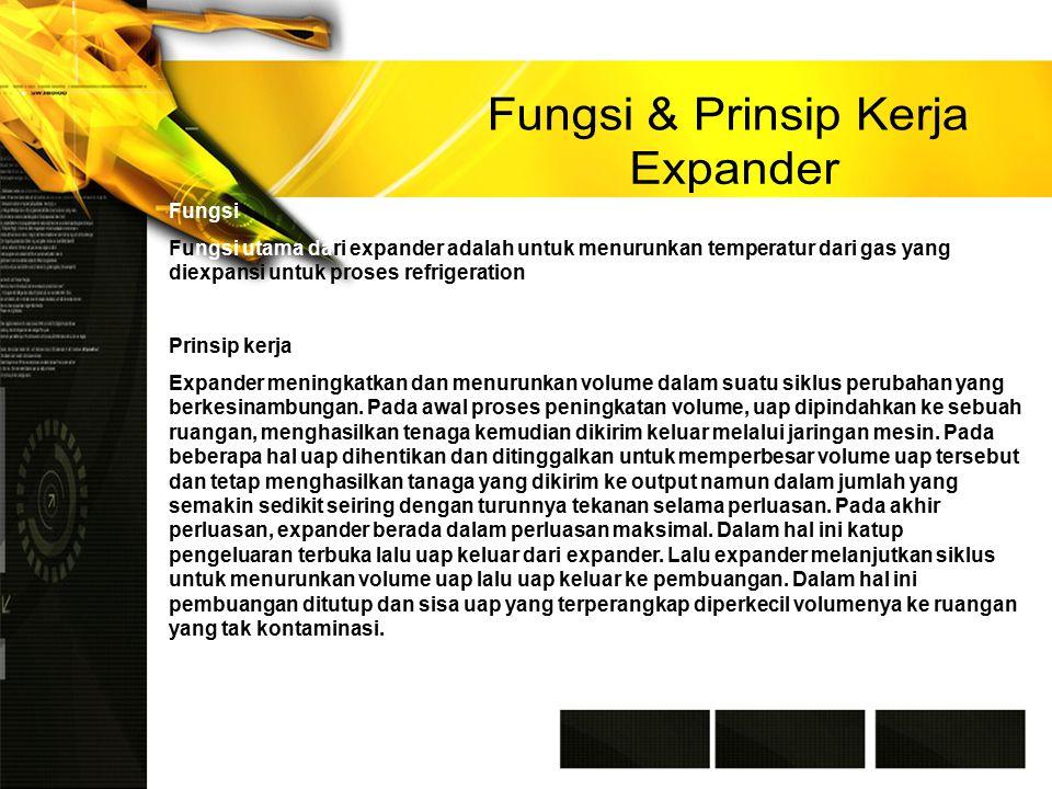 Fungsi & Prinsip Kerja Expander Fungsi