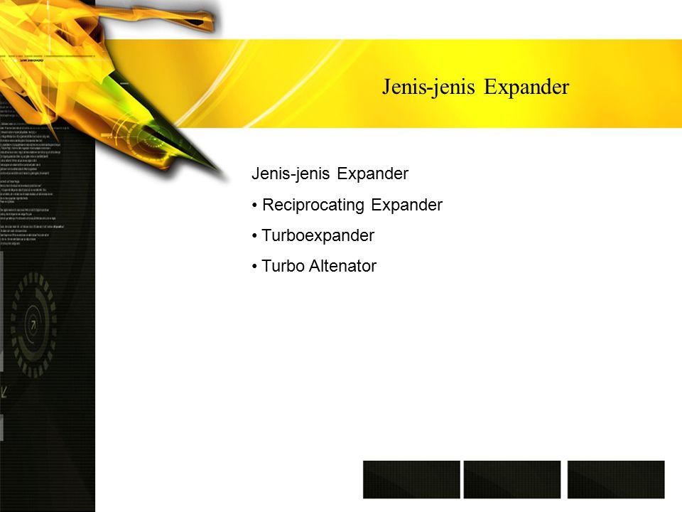 Jenis-jenis Expander Jenis-jenis Expander Reciprocating Expander