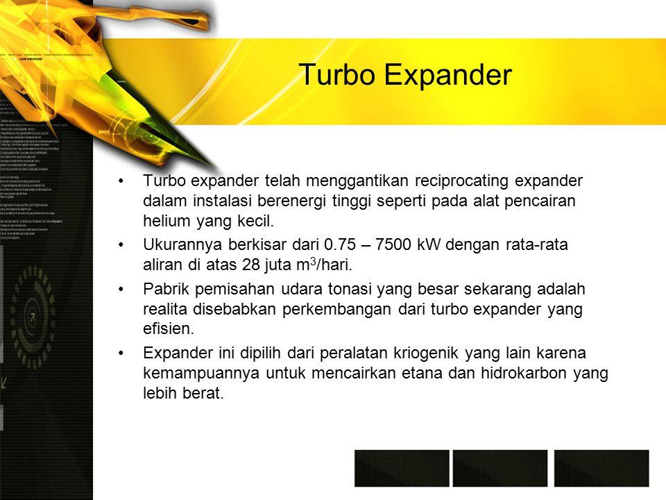Turbo Expander