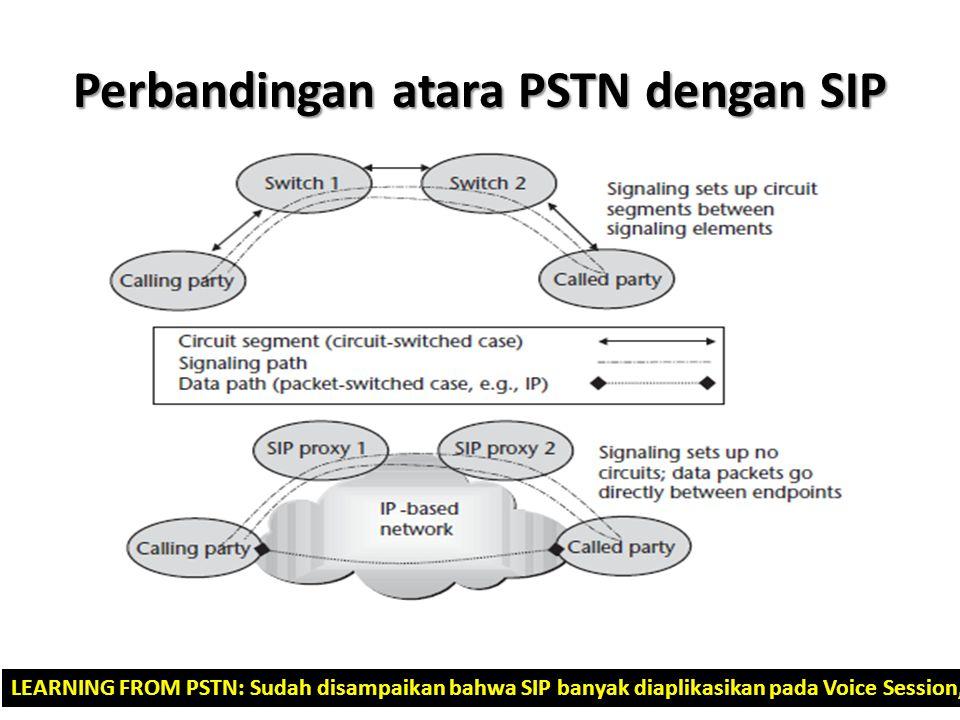 Perbandingan atara PSTN dengan SIP