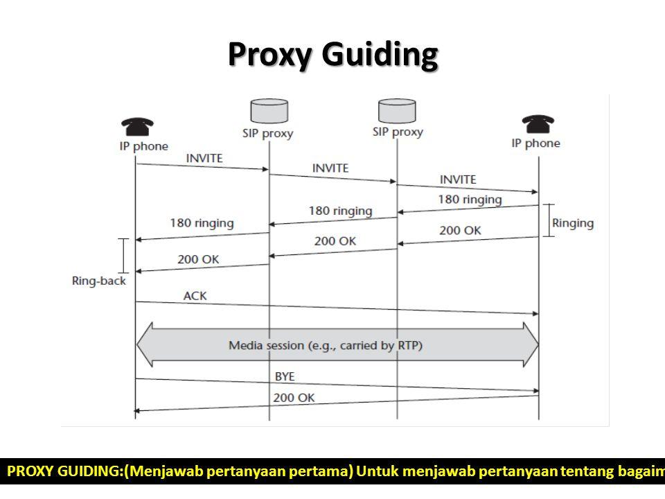 Proxy Guiding PROXY GUIDING: