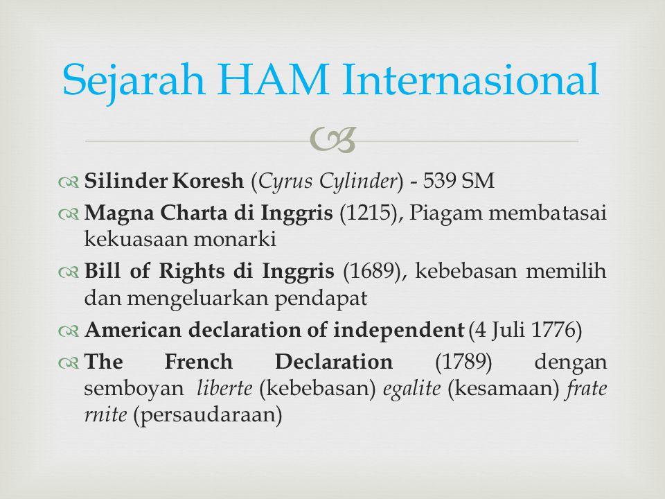 Sejarah HAM Internasional