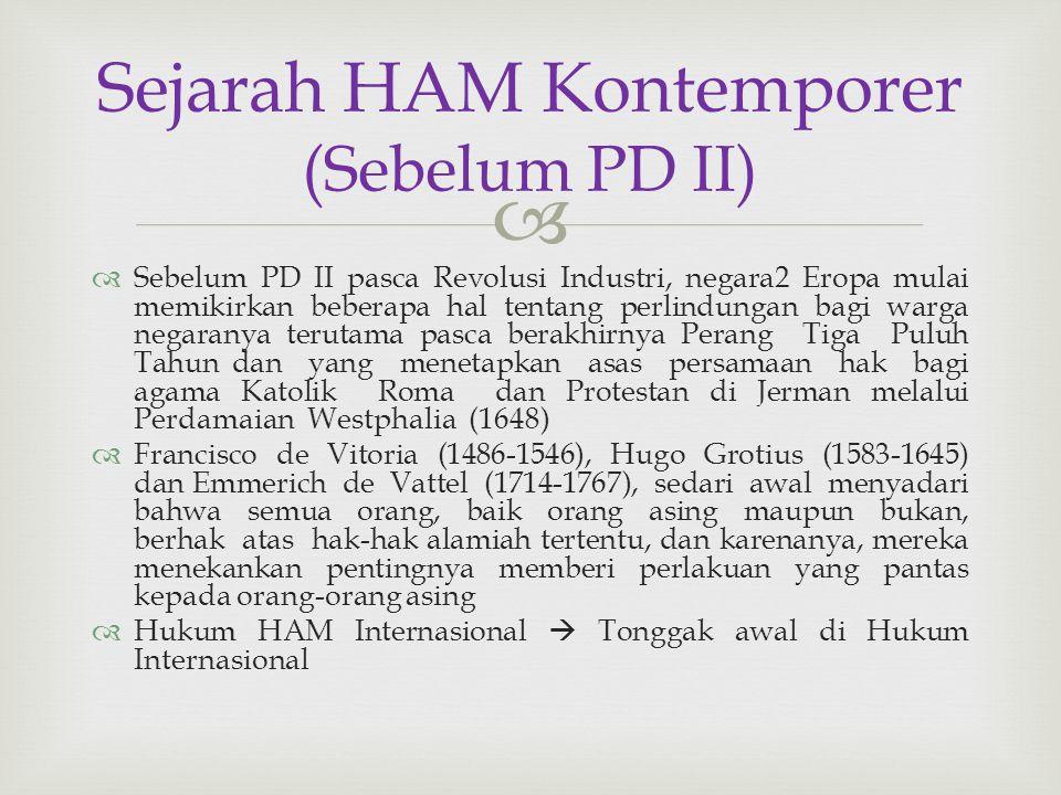 Sejarah HAM Kontemporer (Sebelum PD II)