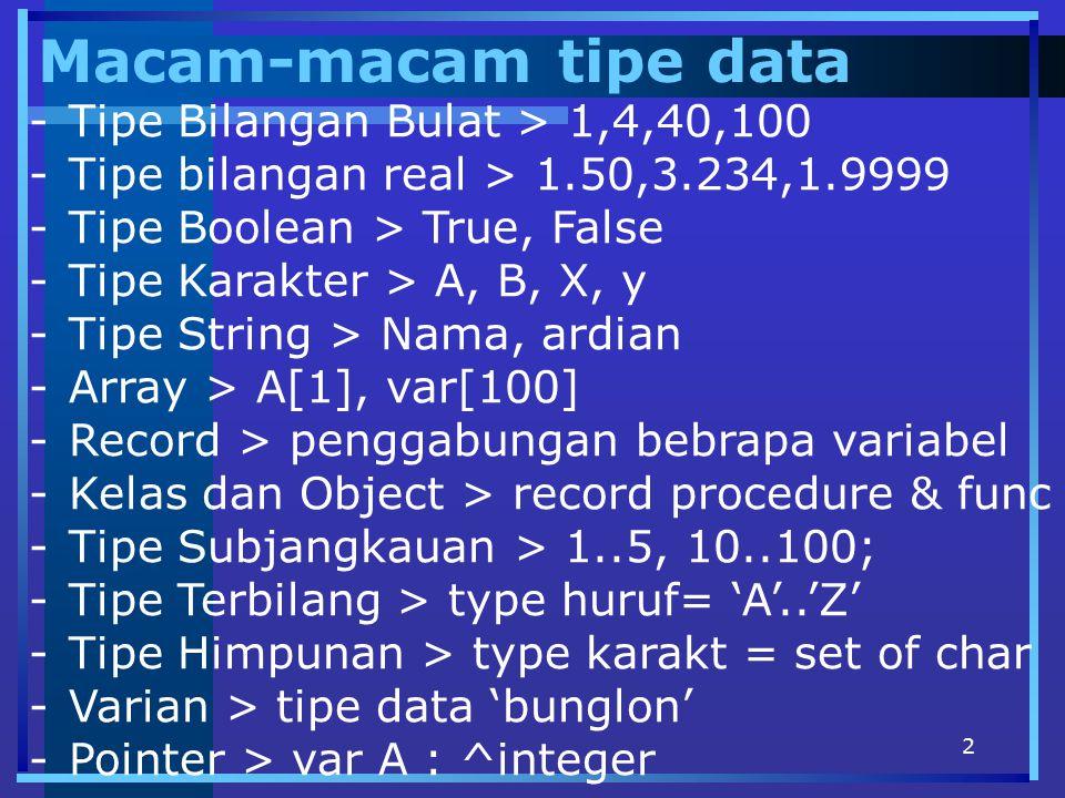 Macam-macam tipe data Tipe Bilangan Bulat > 1,4,40,100