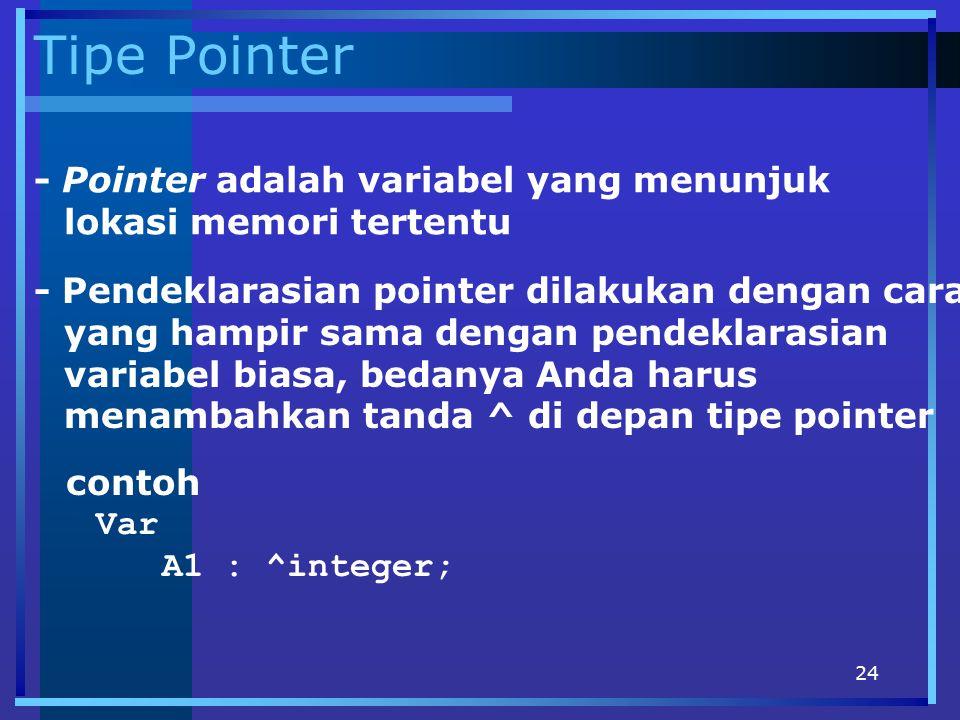 Tipe Pointer - Pointer adalah variabel yang menunjuk lokasi memori tertentu.