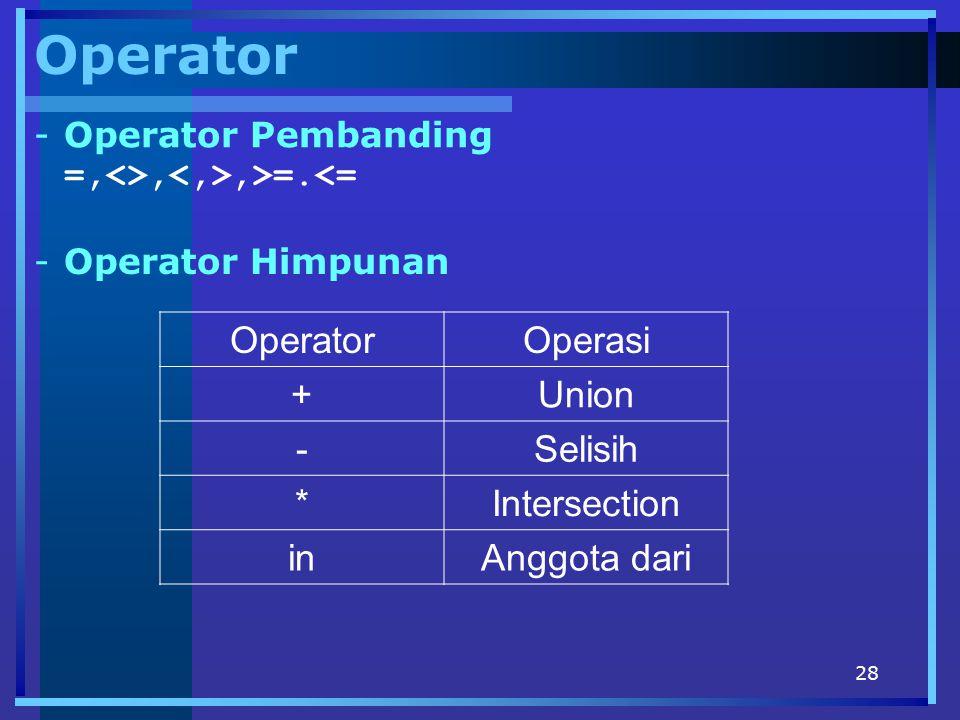 Operator Operator Operasi + Union - Selisih * Intersection in