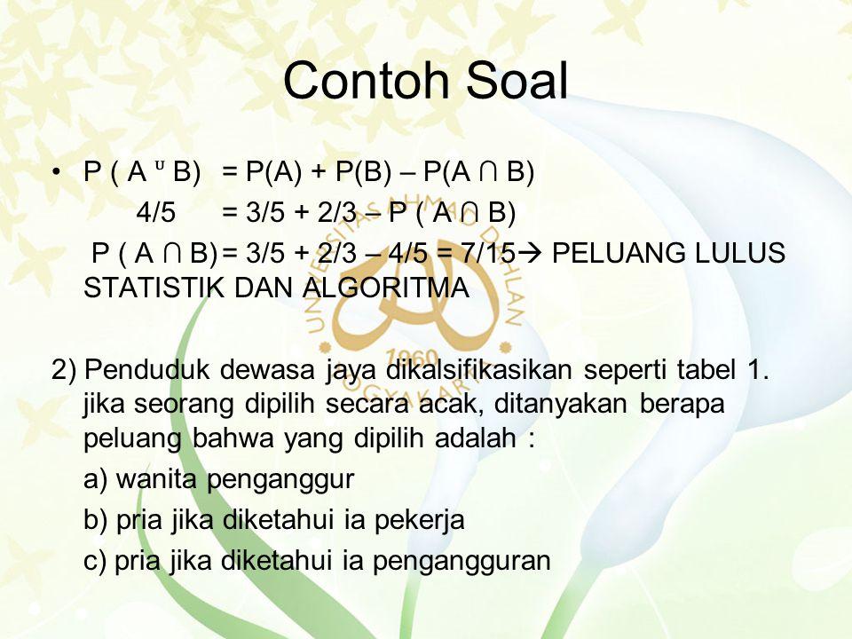 Contoh Soal P ( A ᶸ B) = P(A) + P(B) – P(A ∩ B)