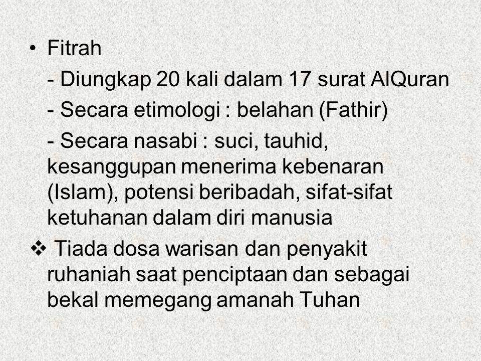 Fitrah - Diungkap 20 kali dalam 17 surat AlQuran. - Secara etimologi : belahan (Fathir)
