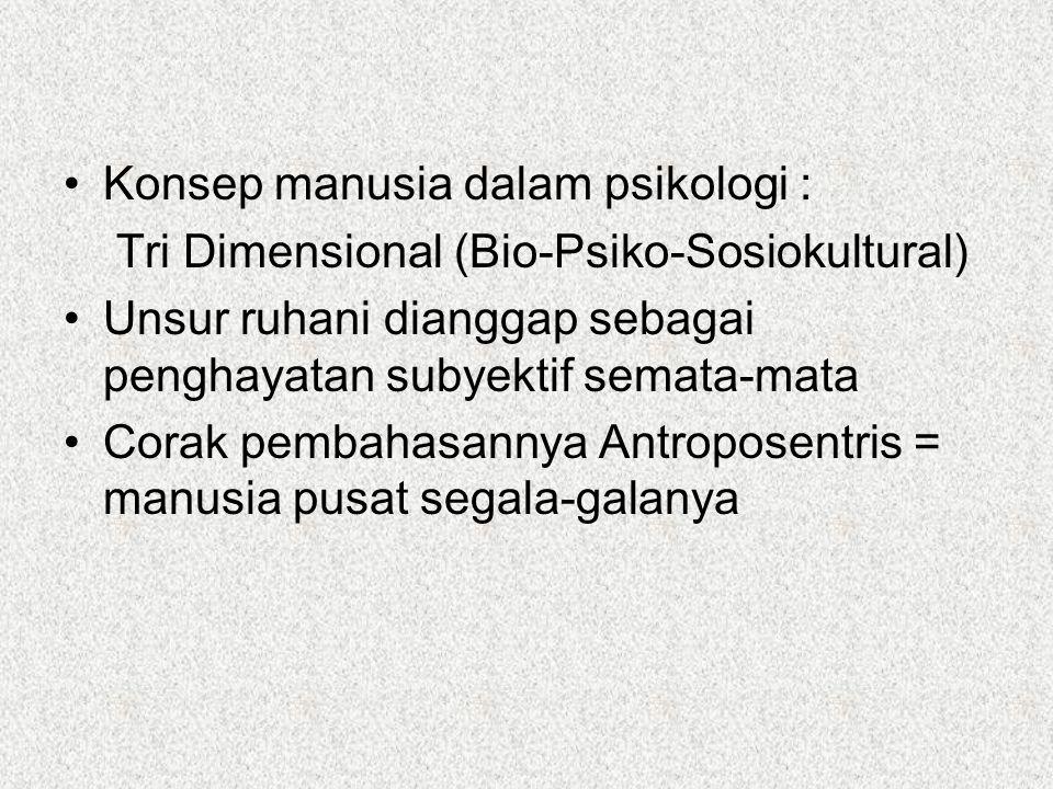 Konsep manusia dalam psikologi :