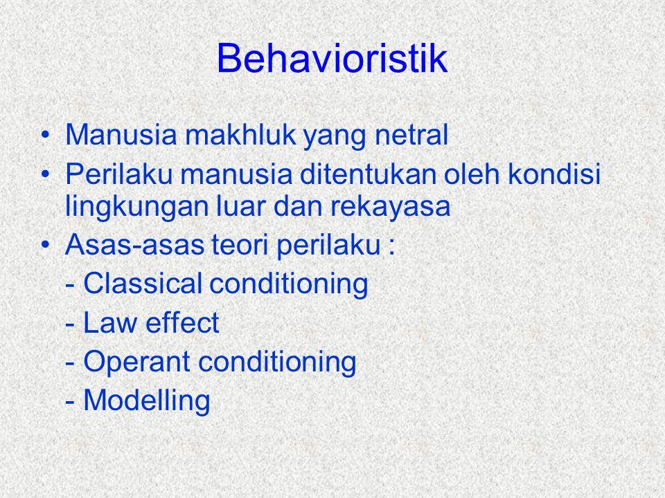 Behavioristik Manusia makhluk yang netral