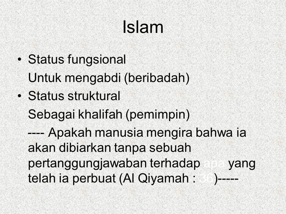 Islam Status fungsional Untuk mengabdi (beribadah) Status struktural