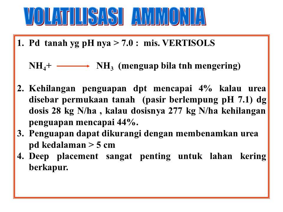 VOLATILISASI AMMONIA 1. Pd tanah yg pH nya > 7.0 : mis. VERTISOLS