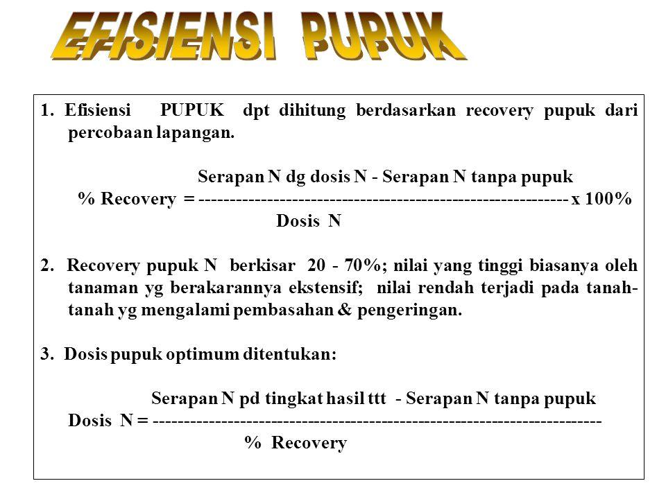 EFISIENSI PUPUK 1. Efisiensi PUPUK dpt dihitung berdasarkan recovery pupuk dari percobaan lapangan.