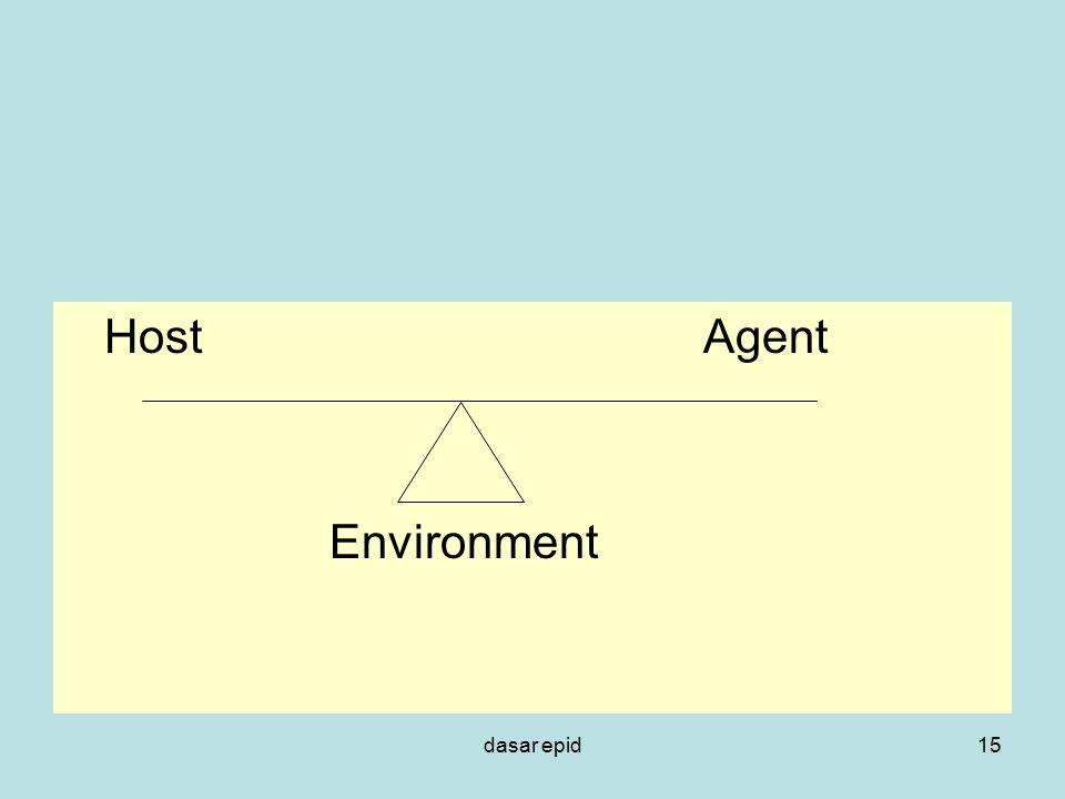 Host Agent Environment dasar epid