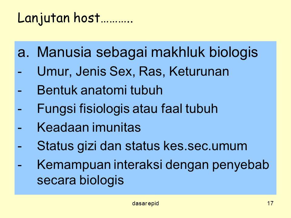 Manusia sebagai makhluk biologis