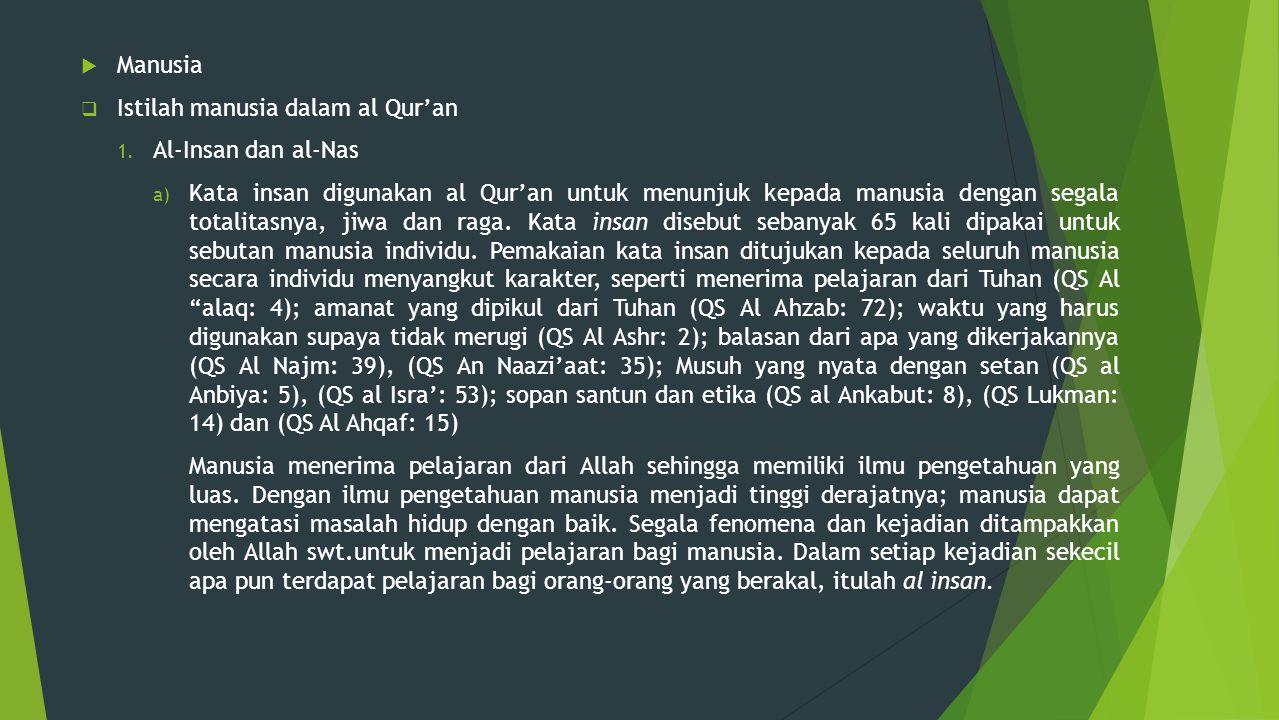 Manusia Istilah manusia dalam al Qur'an. Al-Insan dan al-Nas.