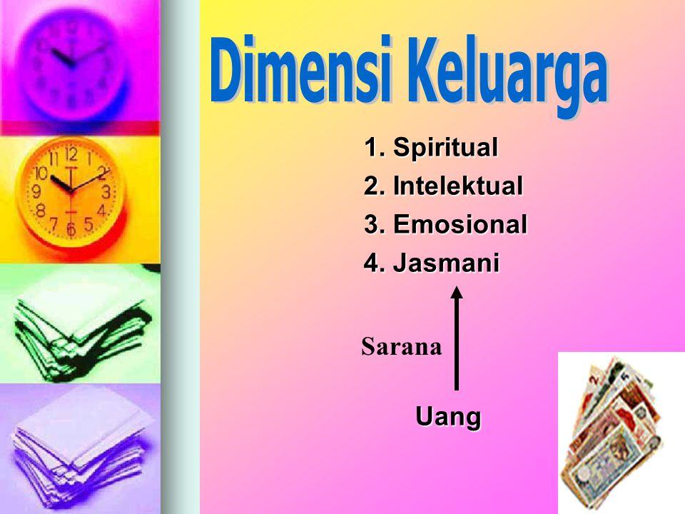 Dimensi Keluarga 1. Spiritual 2. Intelektual 3. Emosional 4. Jasmani