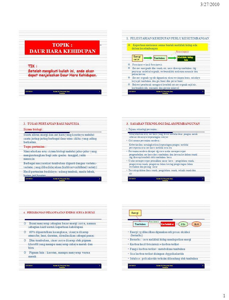 3/27/2010 TOPIK : DAUR HARA KEHIDUPAN 1 TIK :