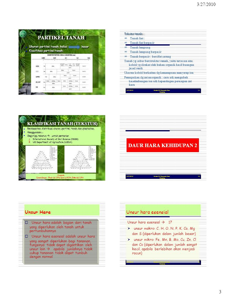 3/27/2010 Contoh: PARTIKEL TANAH DAUR HARA KEHIDUPAN 2 3