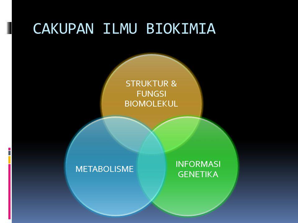 STRUKTUR & FUNGSI BIOMOLEKUL
