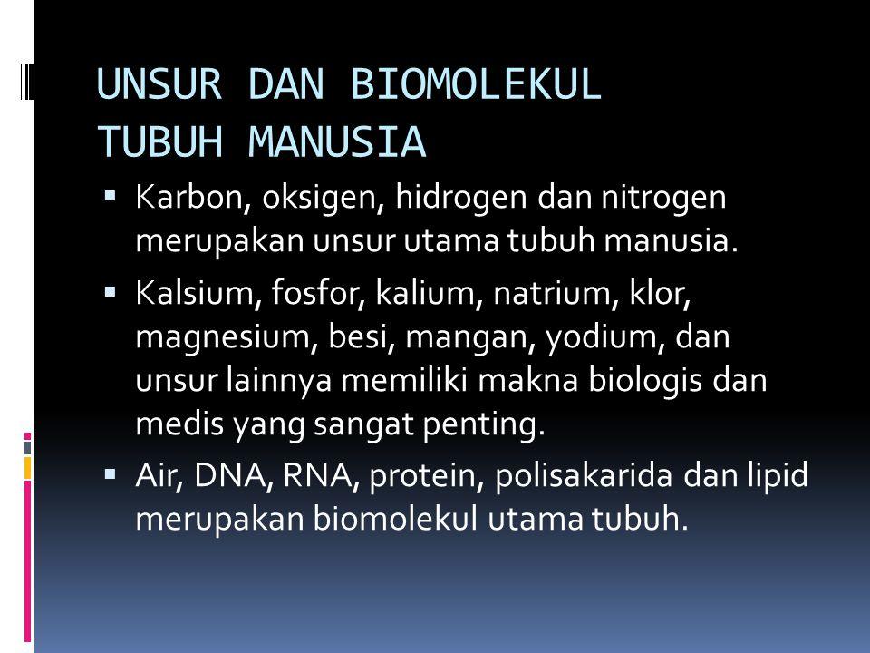 UNSUR DAN BIOMOLEKUL TUBUH MANUSIA