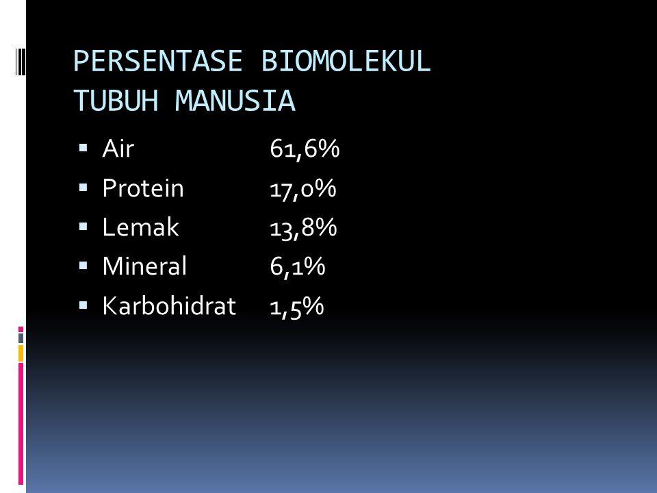PERSENTASE BIOMOLEKUL TUBUH MANUSIA