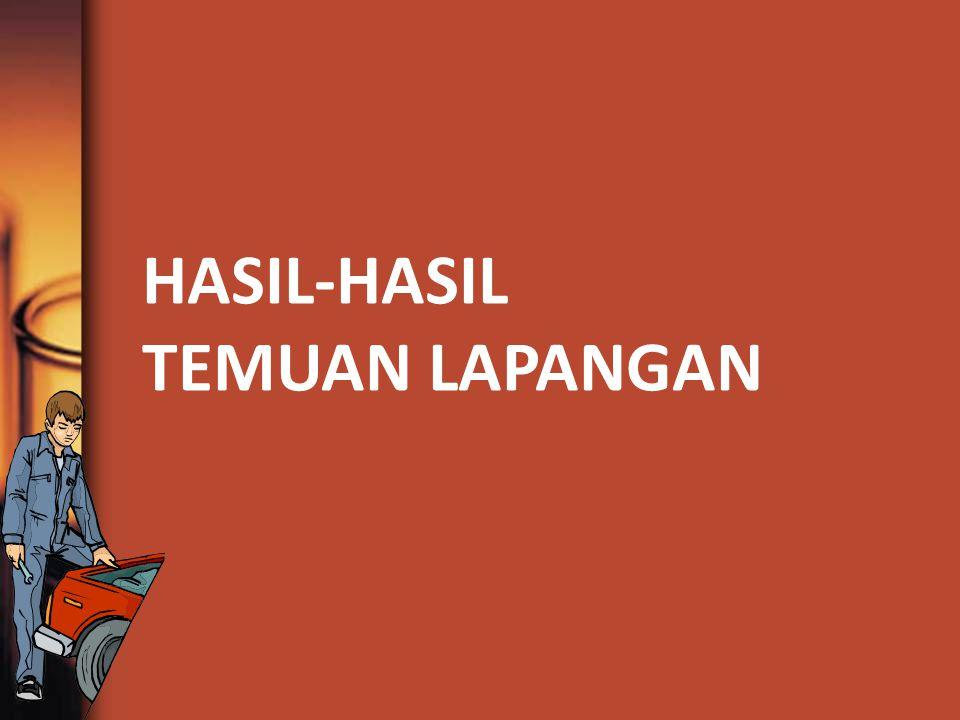 HASIL-HASIL TEMUAN LAPANGAN