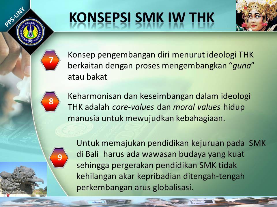 KONSEPSI SMK IW THK PPS-UNY. Konsep pengembangan diri menurut ideologi THK berkaitan dengan proses mengembangkan guna atau bakat.