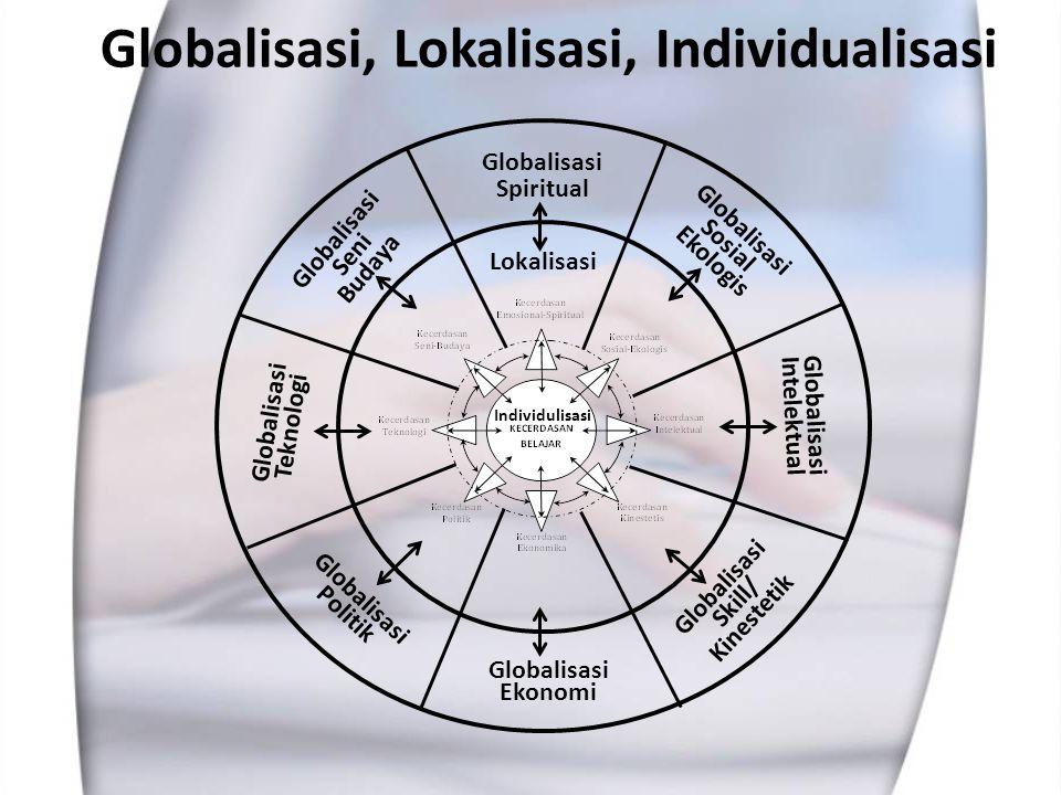 Globalisasi, Lokalisasi, Individualisasi