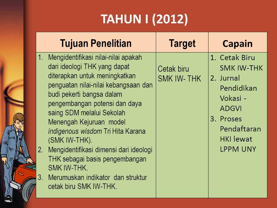 TAHUN I (2012) Tujuan Penelitian Target Capain Cetak Biru SMK IW-THK