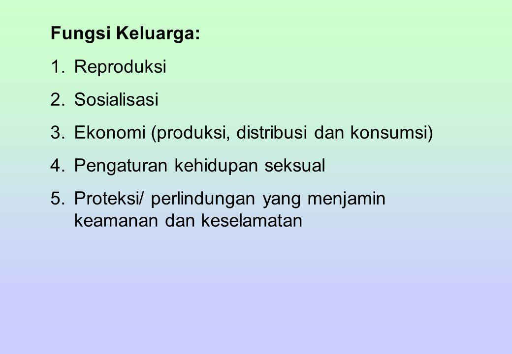 Fungsi Keluarga: Reproduksi. Sosialisasi. Ekonomi (produksi, distribusi dan konsumsi) Pengaturan kehidupan seksual.