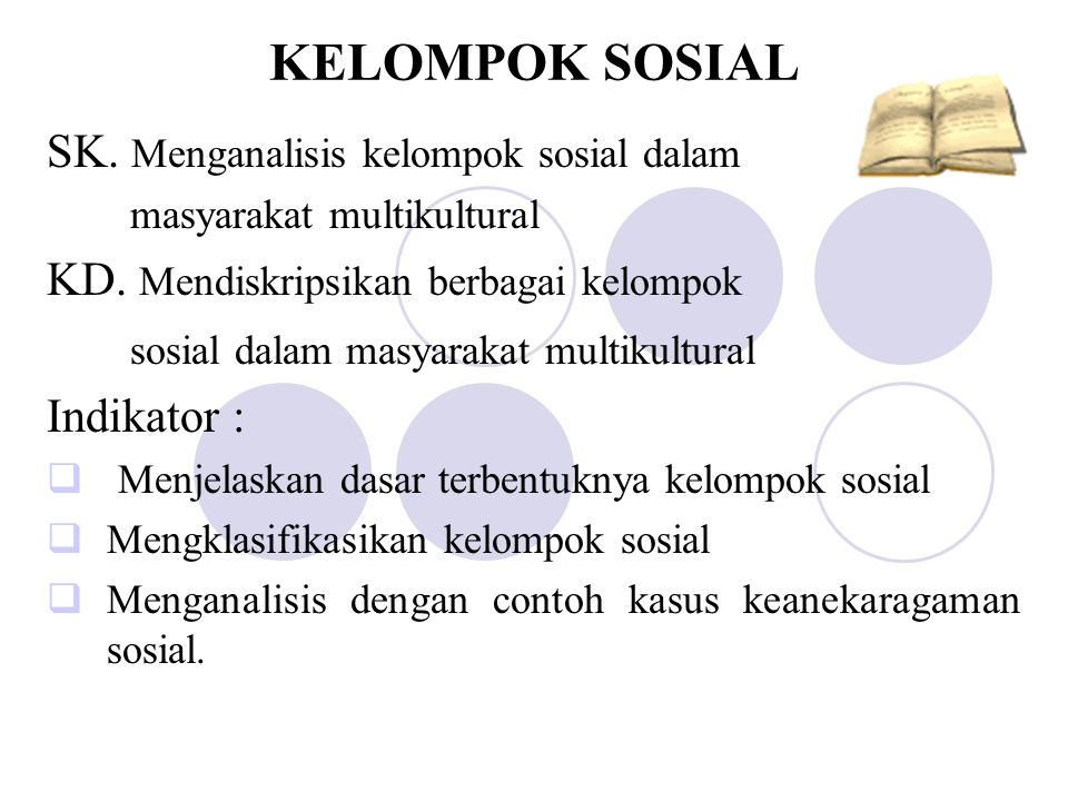 KELOMPOK SOSIAL SK. Menganalisis kelompok sosial dalam