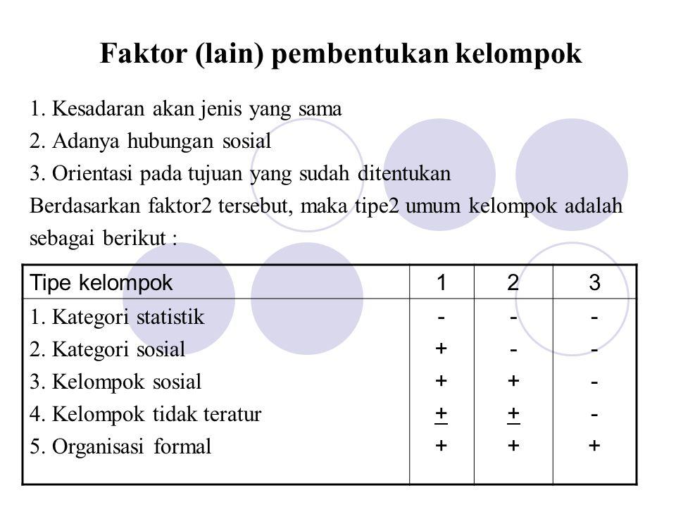 Faktor (lain) pembentukan kelompok