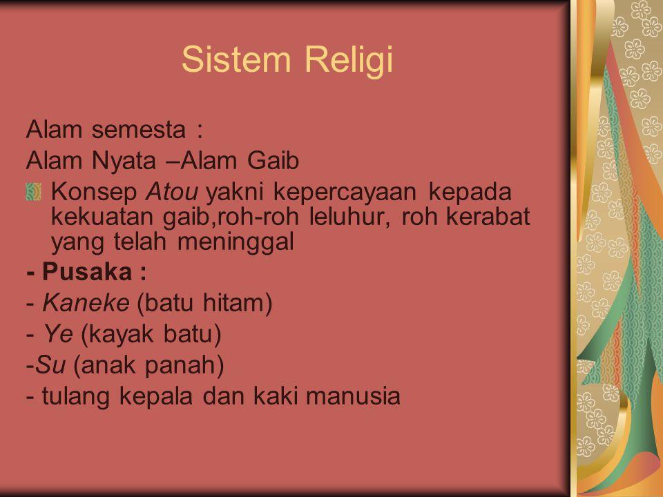 Sistem Religi Alam semesta : Alam Nyata –Alam Gaib