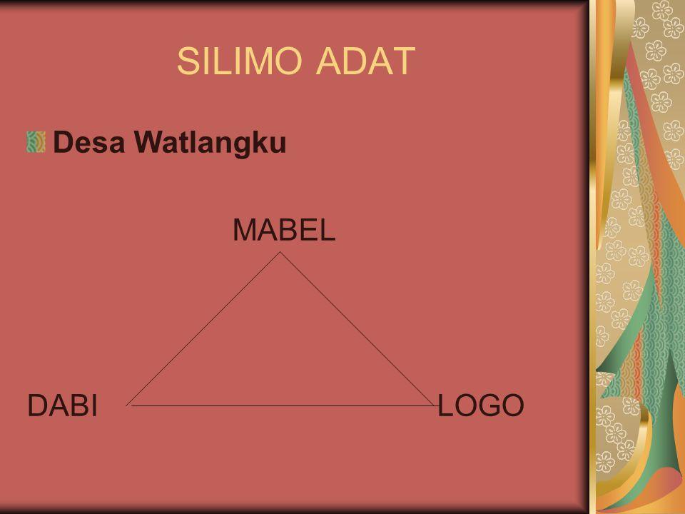 SILIMO ADAT Desa Watlangku MABEL DABI LOGO