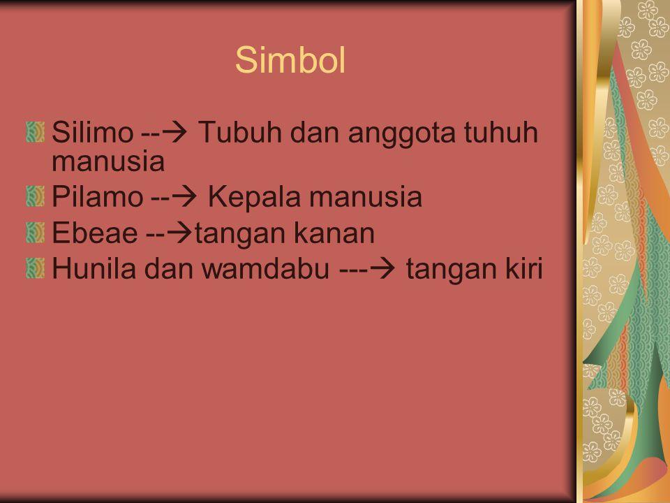 Simbol Silimo -- Tubuh dan anggota tuhuh manusia