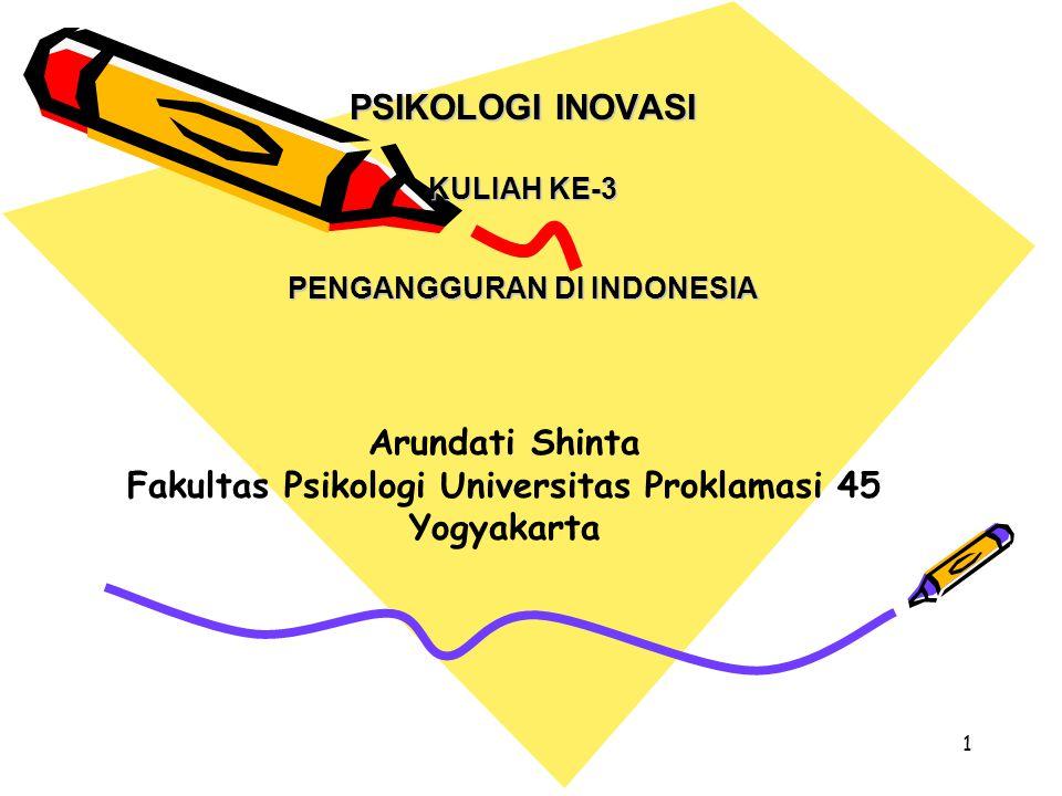 PSIKOLOGI INOVASI KULIAH KE-3 PENGANGGURAN DI INDONESIA