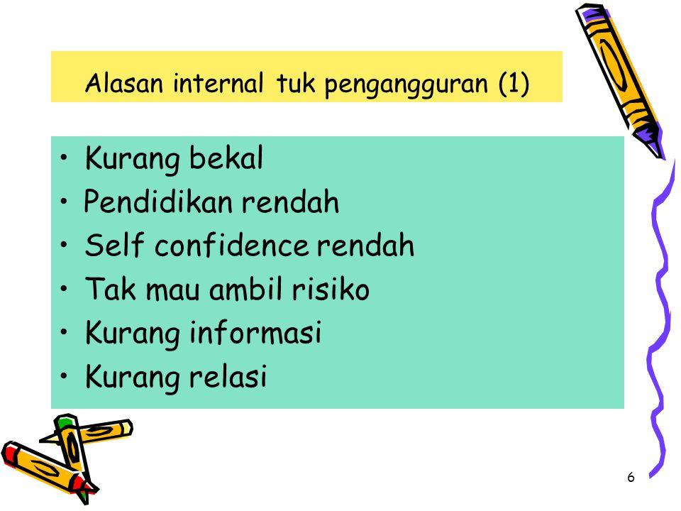 Alasan internal tuk pengangguran (1)