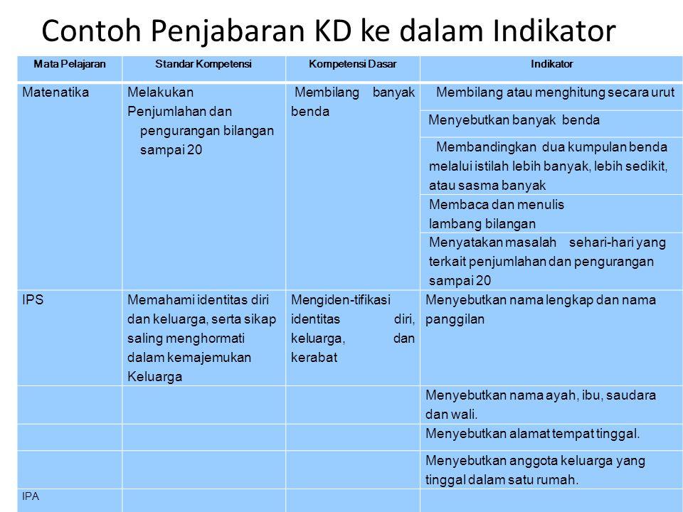 Contoh Penjabaran KD ke dalam Indikator